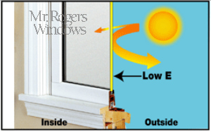 b.Energy Efficient Windows