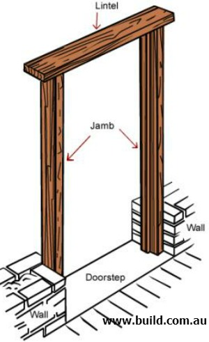 door frame structure  sc 1 st  Mr. Rogers Windows & Keeping Your Home Secure with the Right Door Frame - Mr Rogers Windows