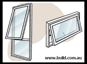 There Are Many Different Types Of Windows You Can Install In Your Home. All  Windows Have Their Pros And Cons, And There Are Many Factors To Consider  Before ...