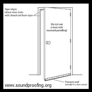 soundproofing doors  sc 1 st  Mr. Rogers Windows & Soundproofing Tips for Doors - Mr Rogers Windows